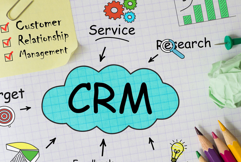 Customer-relationship On Social Media CRM